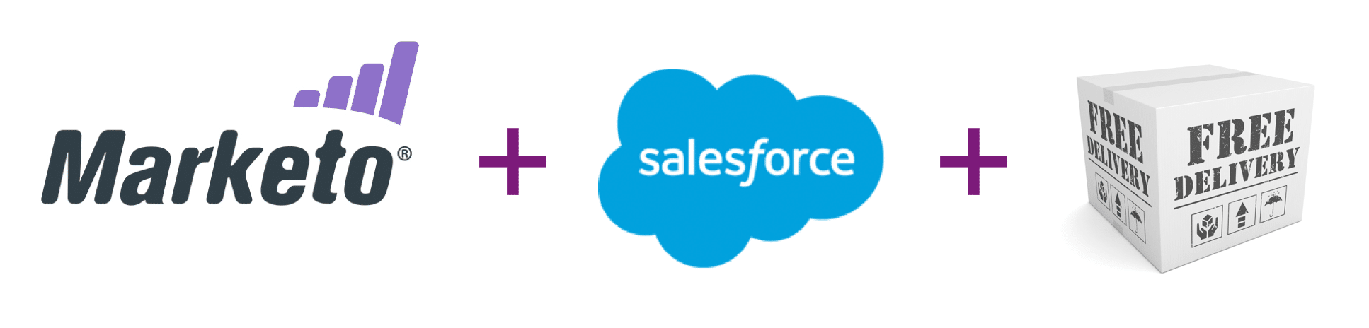 Marketo Marketing Automation + Salesforce CRM + Gratis Installatie
