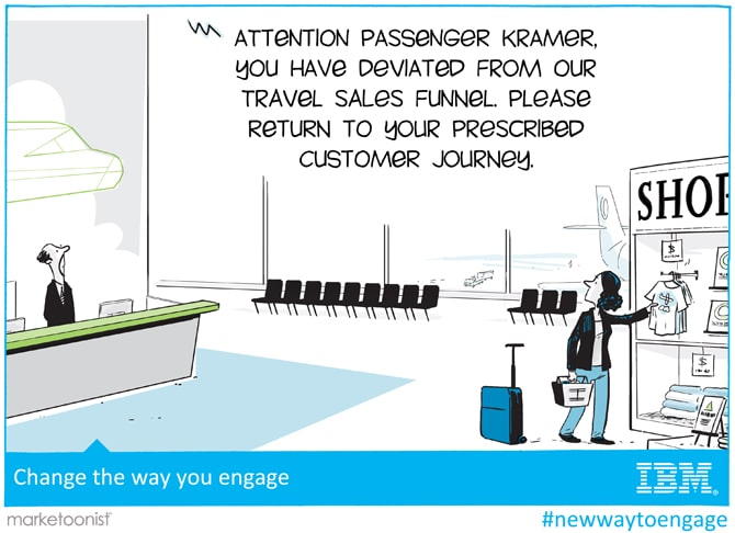 Customer Journey engagement