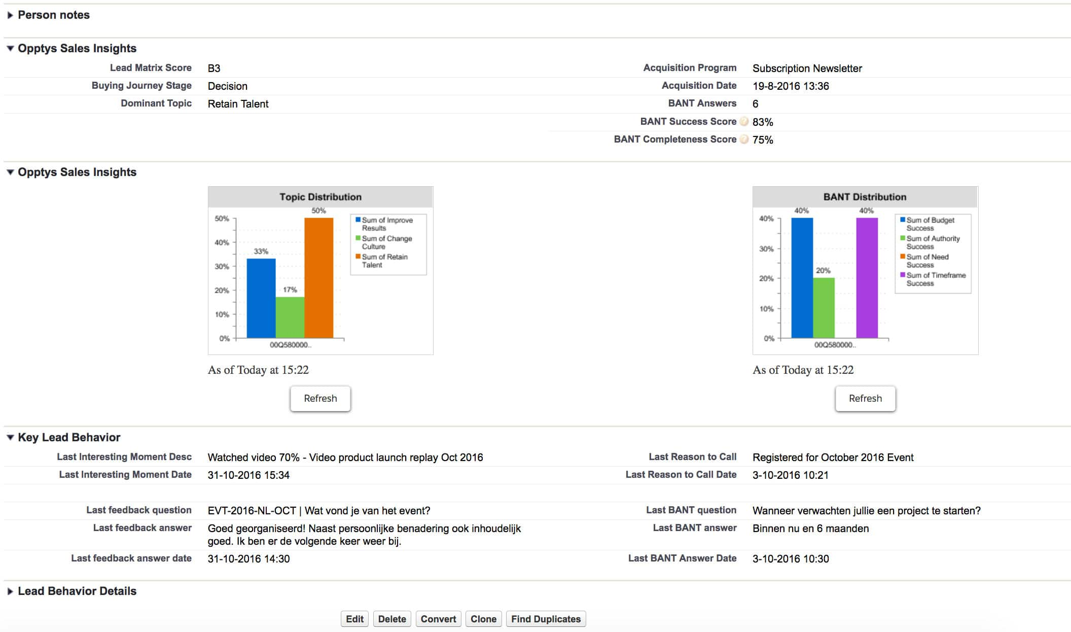 Voorbeeld Leaddetails in Salesforce.com CRM